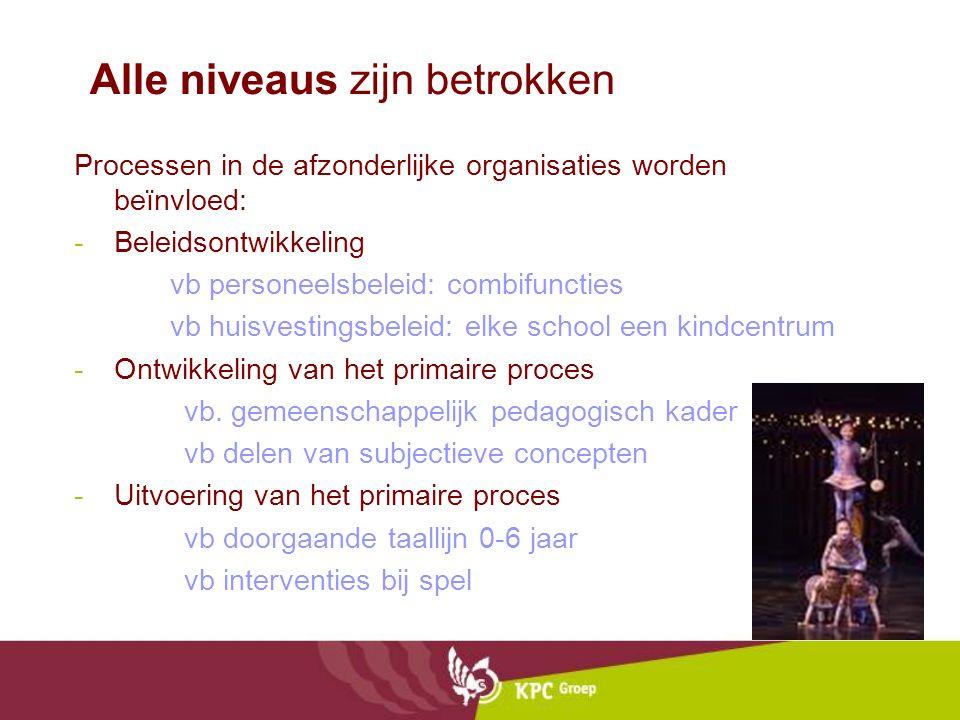 Alle niveaus zijn betrokken Processen in de afzonderlijke organisaties worden beïnvloed: -Beleidsontwikkeling vb personeelsbeleid: combifuncties vb hu