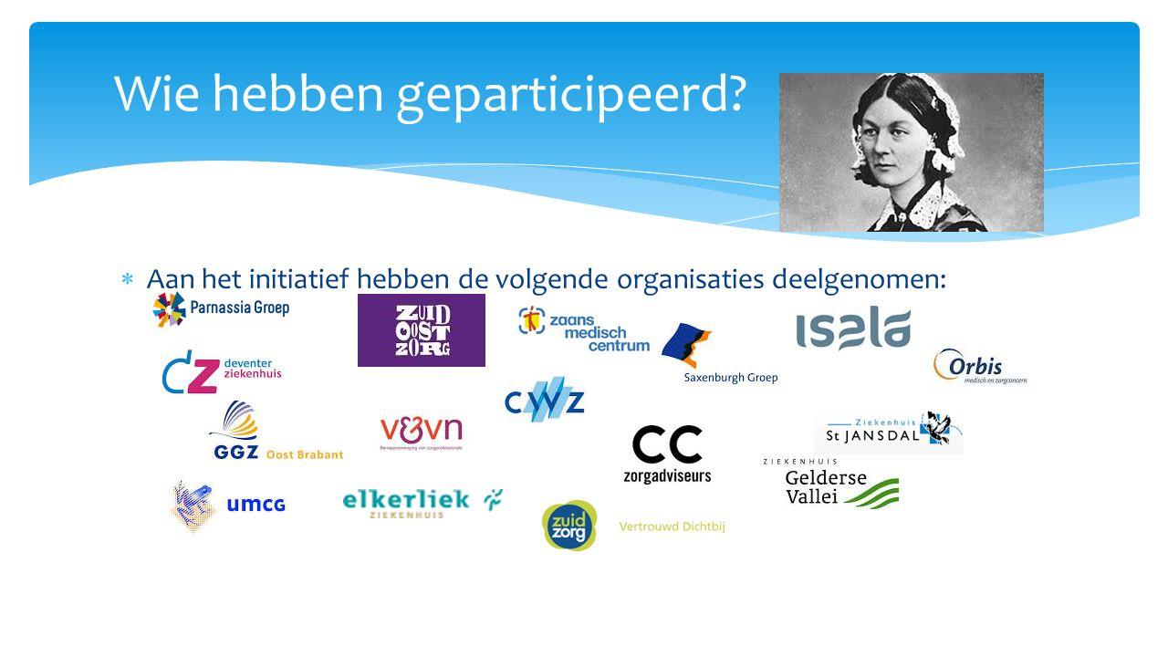  Aan het initiatief hebben de volgende organisaties deelgenomen: Wie hebben geparticipeerd