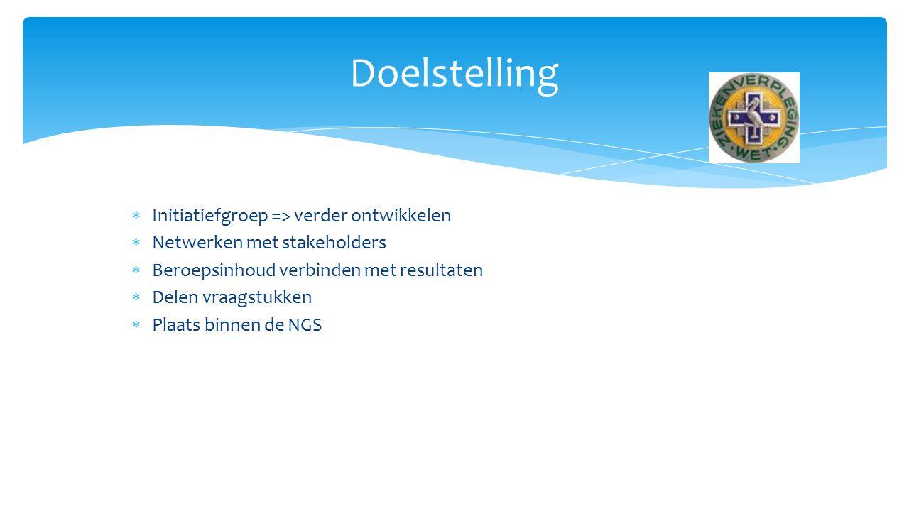 Doelstelling  Initiatiefgroep => verder ontwikkelen  Netwerken met stakeholders  Beroepsinhoud verbinden met resultaten  Delen vraagstukken  Plaats binnen de NGS