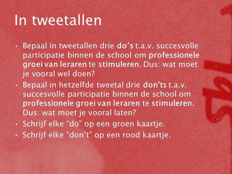In tweetallen Bepaal in tweetallen drie do's t.a.v. succesvolle participatie binnen de school om professionele groei van leraren te stimuleren. Dus: w