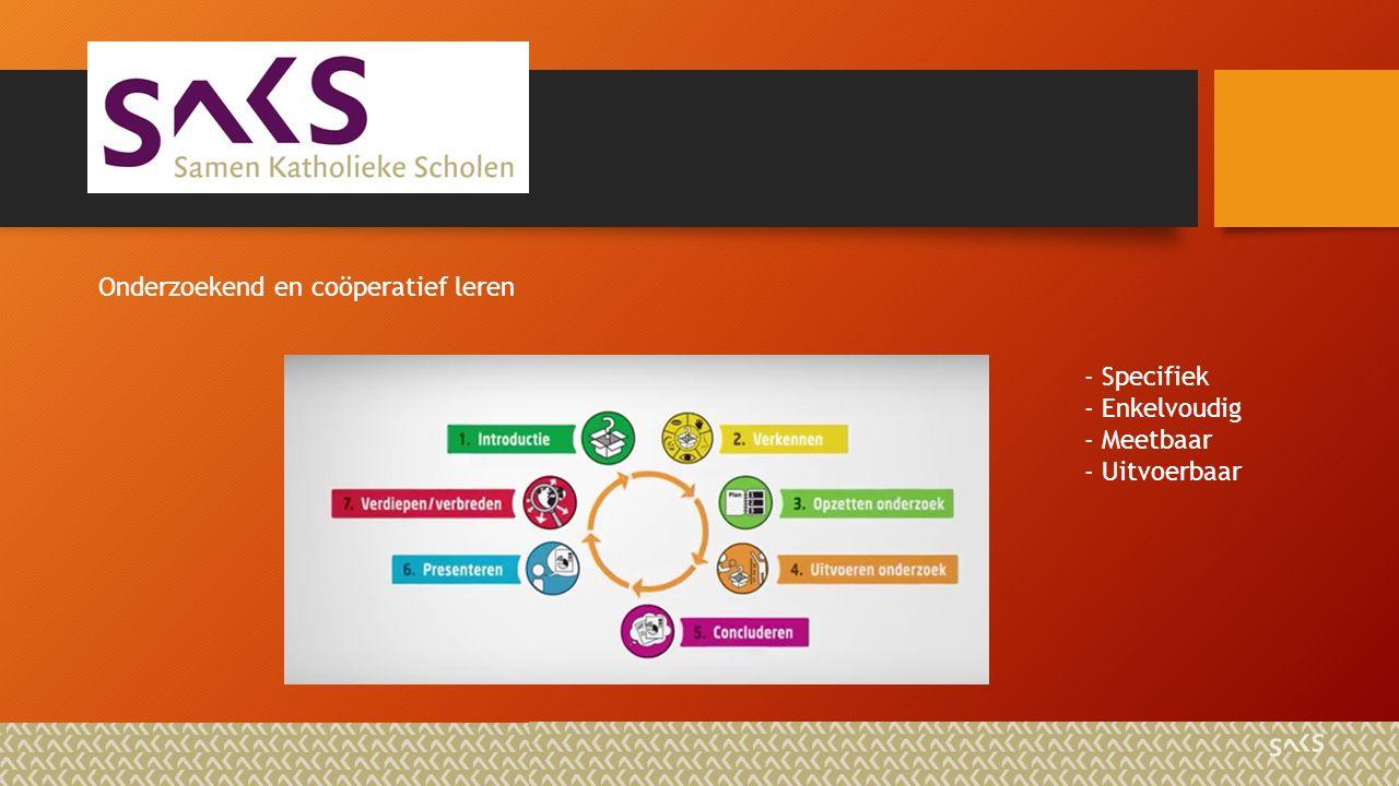 Onderzoekend en coöperatief leren - Specifiek - Enkelvoudig - Meetbaar - Uitvoerbaar
