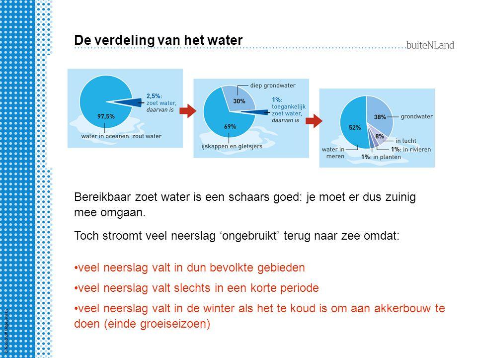 De verdeling van het water Bereikbaar zoet water is een schaars goed: je moet er dus zuinig mee omgaan. Toch stroomt veel neerslag 'ongebruikt' terug