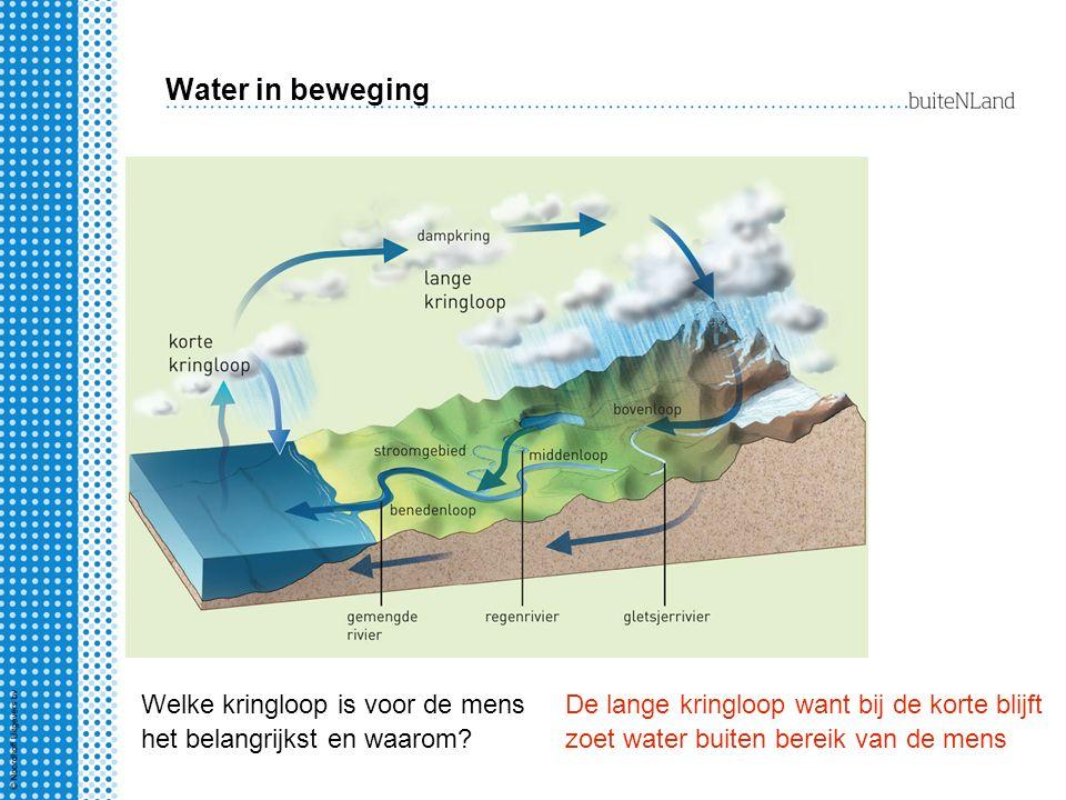 Water in beweging Welke kringloop is voor de mens het belangrijkst en waarom? De lange kringloop want bij de korte blijft zoet water buiten bereik van