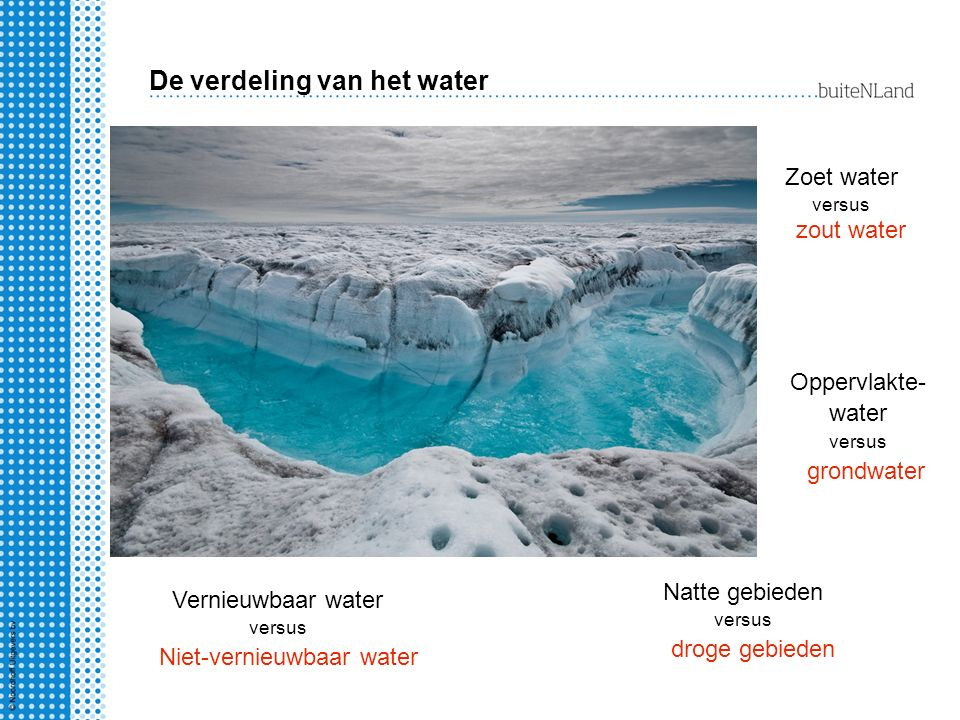 De verdeling van het water Zoet water versus zout water Oppervlakte- water versus grondwater Vernieuwbaar water versus Niet-vernieuwbaar water Natte g