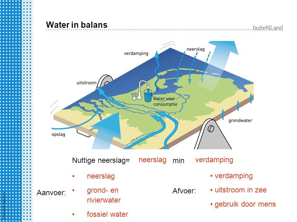 Water in balans Aanvoer: neerslag grond- en rivierwater fossiel water Afvoer: verdamping uitstroom in zee gebruik door mens Nuttige neerslag= neerslag