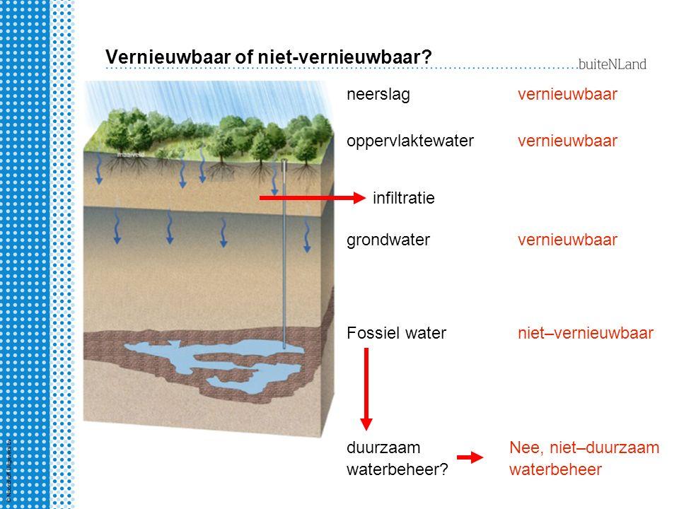 Vernieuwbaar of niet-vernieuwbaar? neerslag infiltratie grondwater Fossiel water oppervlaktewater vernieuwbaar niet–vernieuwbaar duurzaam waterbeheer?