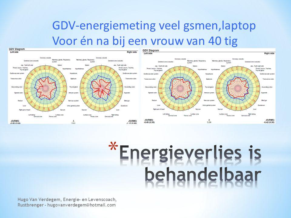 GDV-energiemeting veel gsmen,laptop Voor én na bij een vrouw van 40 tig Hugo Van Verdegem, Energie- en Levenscoach, Rustbrenger - hugovanverdegem@hotmail.com
