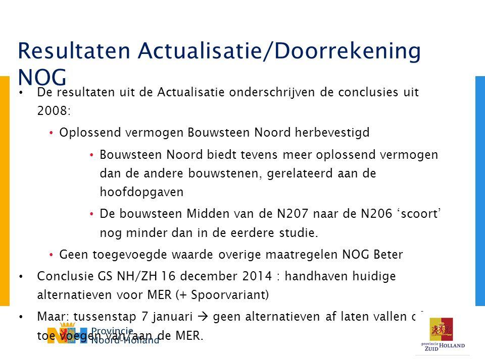 De resultaten uit de Actualisatie onderschrijven de conclusies uit 2008: Oplossend vermogen Bouwsteen Noord herbevestigd Bouwsteen Noord biedt tevens meer oplossend vermogen dan de andere bouwstenen, gerelateerd aan de hoofdopgaven De bouwsteen Midden van de N207 naar de N206 'scoort' nog minder dan in de eerdere studie.