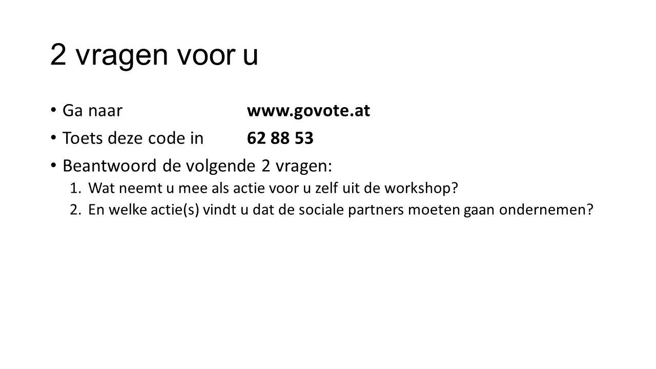Ga naar www.govote.at Toets deze code in 62 88 53 Beantwoord de volgende 2 vragen: 1.Wat neemt u mee als actie voor u zelf uit de workshop.