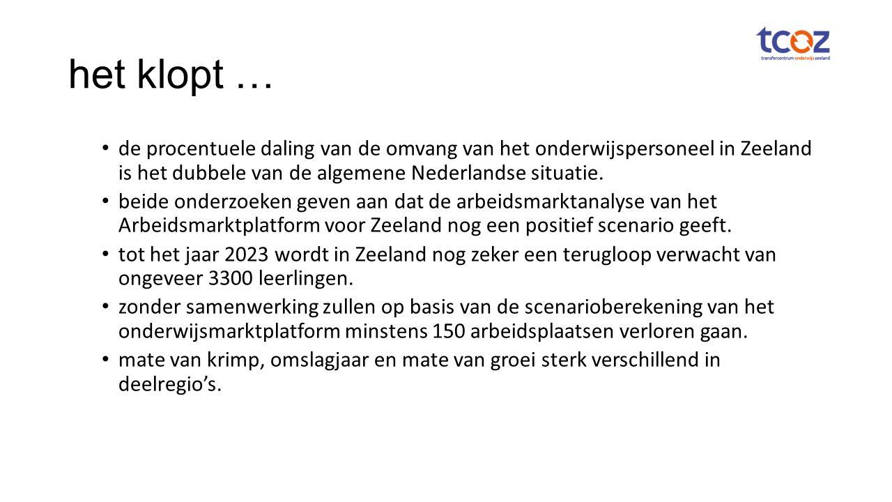 het klopt … de procentuele daling van de omvang van het onderwijspersoneel in Zeeland is het dubbele van de algemene Nederlandse situatie.