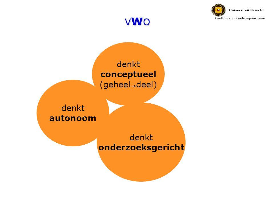 Centrum voor Onderwijs en Leren VWOVWO denkt onderzoeksgericht denkt autonoom denkt conceptueel (geheel  deel) De hoogbegaafde leerling