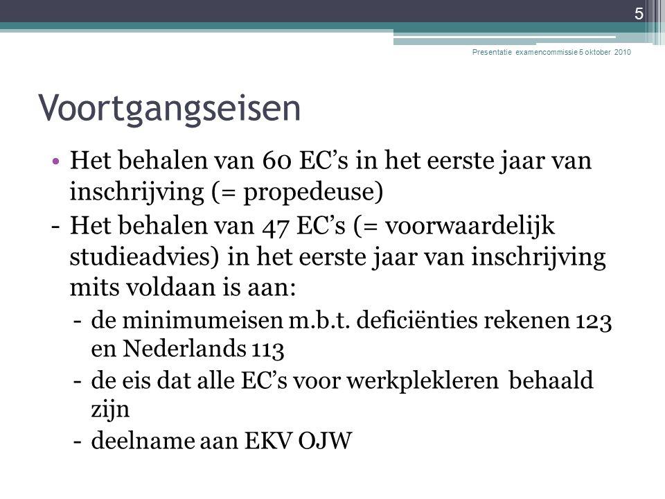 Voortgangseisen Het behalen van 60 EC's in het eerste jaar van inschrijving (= propedeuse) Het behalen van 47 EC's (= voorwaardelijk studieadvies) in het eerste jaar van inschrijving mits voldaan is aan: de minimumeisen m.b.t.
