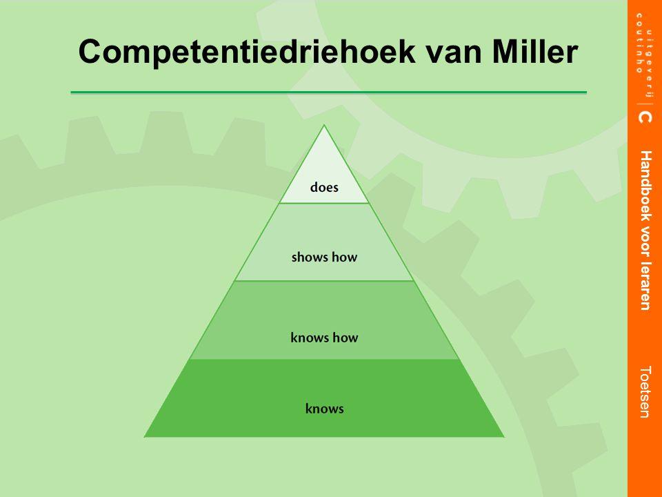 Handboek voor leraren Toetsen Competentiedriehoek van Miller