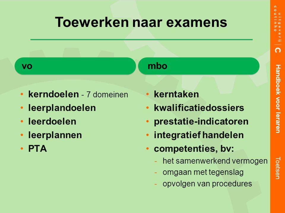 kerndoelen - 7 domeinen leerplandoelen leerdoelen leerplannen PTA kerntaken kwalificatiedossiers prestatie-indicatoren integratief handelen competenti
