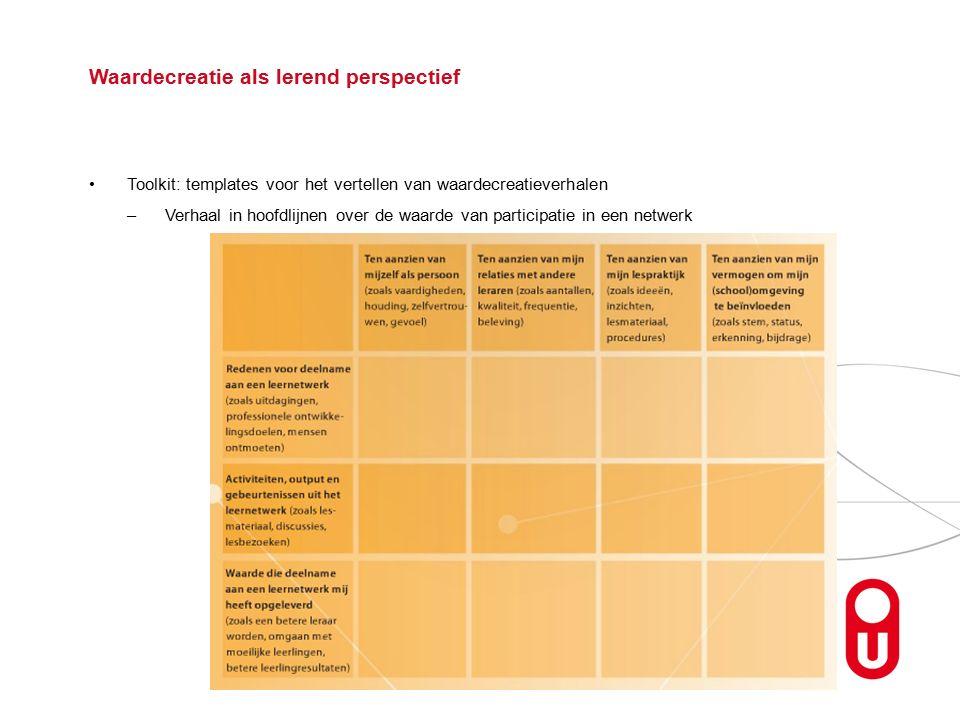 Waardecreatie als lerend perspectief Toolkit: templates voor het vertellen van waardecreatieverhalen –Verhaal in hoofdlijnen over de waarde van participatie in een netwerk
