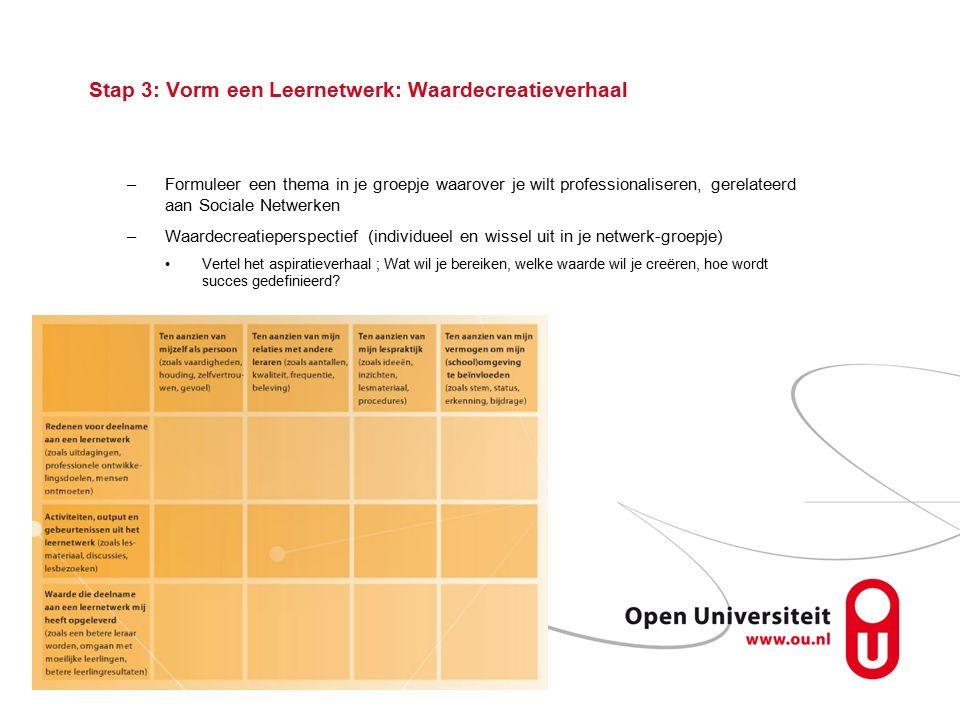 Stap 3: Vorm een Leernetwerk: Waardecreatieverhaal –Formuleer een thema in je groepje waarover je wilt professionaliseren, gerelateerd aan Sociale Netwerken –Waardecreatieperspectief (individueel en wissel uit in je netwerk-groepje) Vertel het aspiratieverhaal ; Wat wil je bereiken, welke waarde wil je creëren, hoe wordt succes gedefinieerd