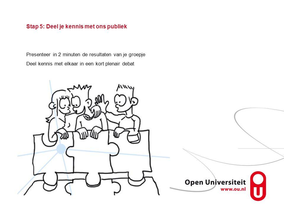 Stap 5: Deel je kennis met ons publiek Presenteer in 2 minuten de resultaten van je groepje Deel kennis met elkaar in een kort plenair debat