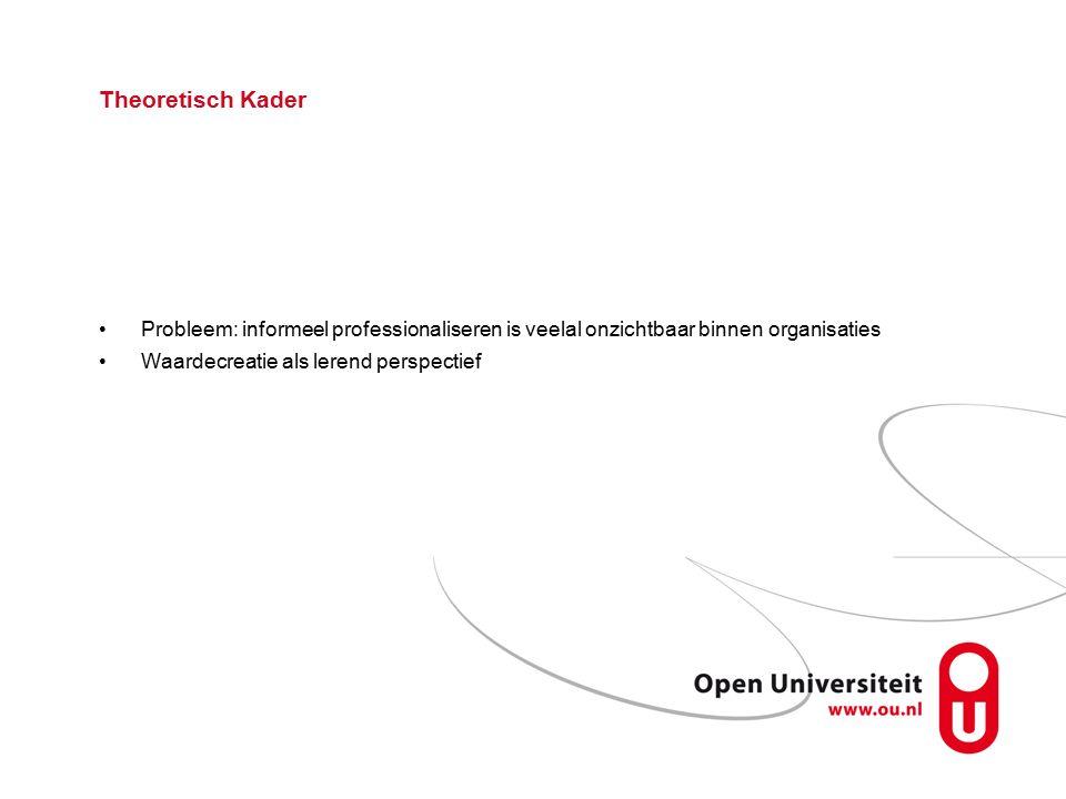 Theoretisch Kader Probleem: informeel professionaliseren is veelal onzichtbaar binnen organisaties Waardecreatie als lerend perspectief