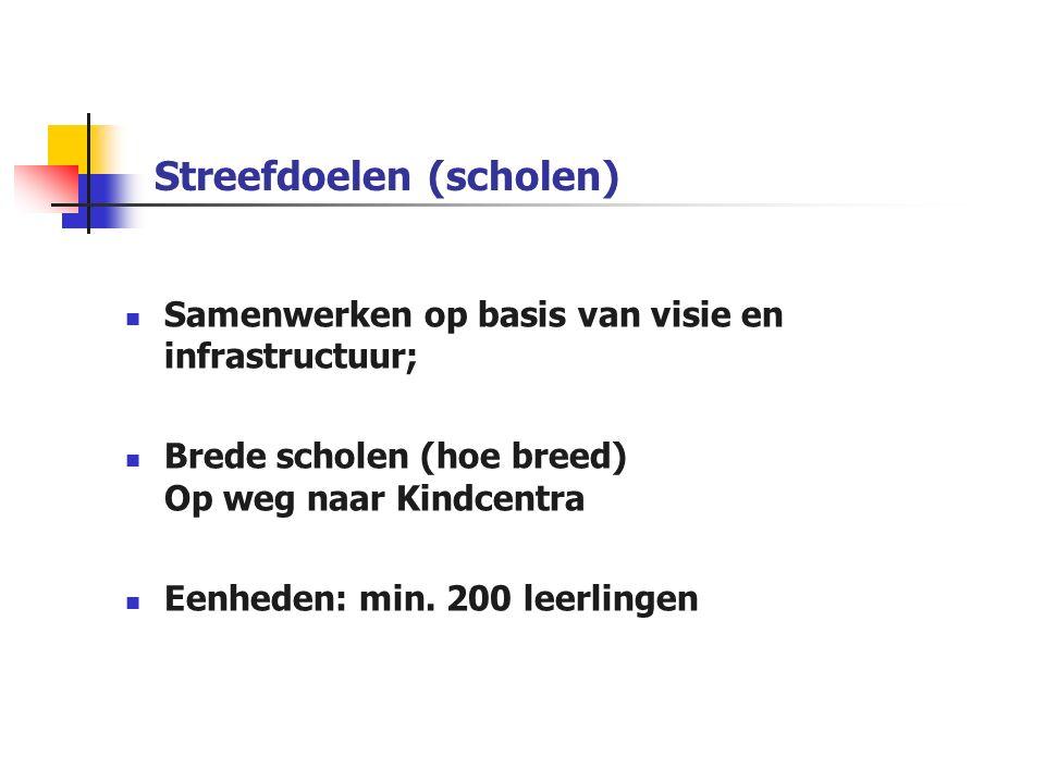 Streefdoelen (scholen) Samenwerken op basis van visie en infrastructuur; Brede scholen (hoe breed) Op weg naar Kindcentra Eenheden: min.