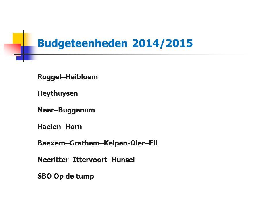 Budgeteenheden 2014/2015 Roggel–Heibloem Heythuysen Neer–Buggenum Haelen–Horn Baexem–Grathem–Kelpen-Oler–Ell Neeritter–Ittervoort–Hunsel SBO Op de tump