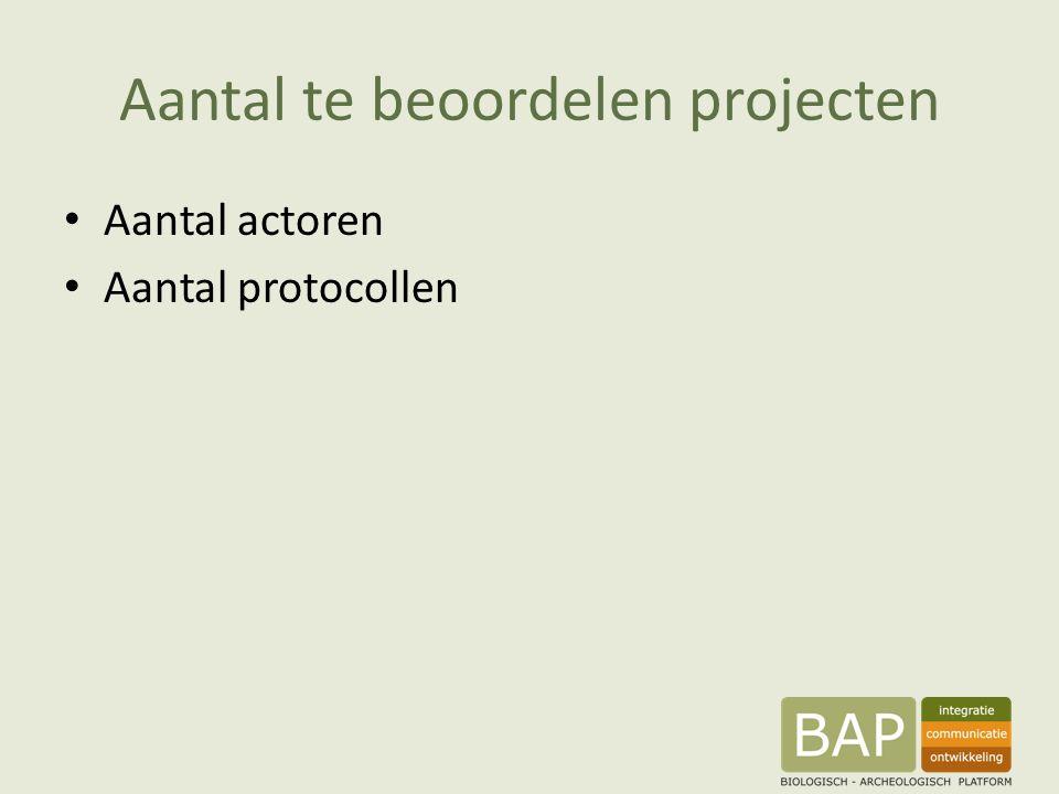 Aantal te beoordelen projecten Aantal actoren Aantal protocollen