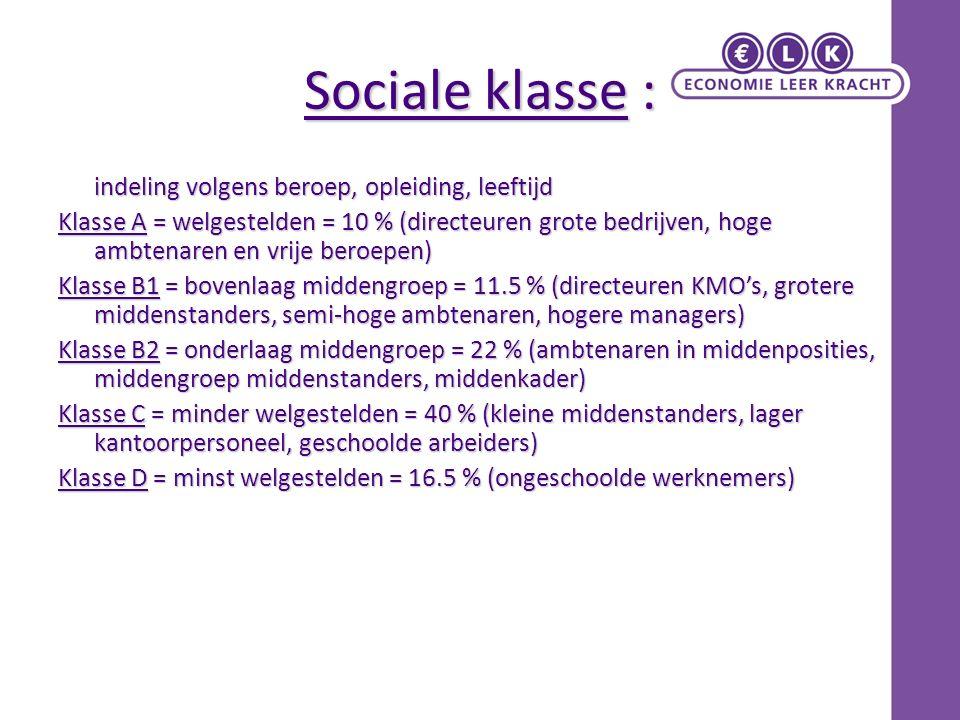 Sociale klasse : indeling volgens beroep, opleiding, leeftijd Klasse A = welgestelden = 10 % (directeuren grote bedrijven, hoge ambtenaren en vrije be