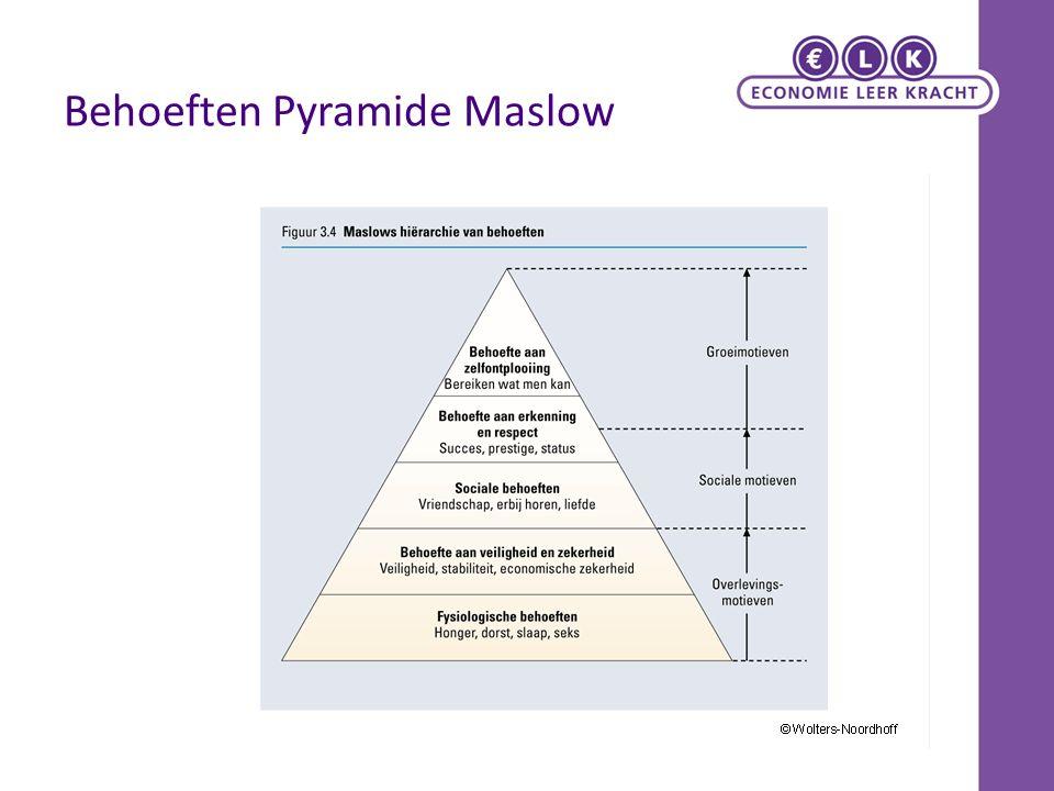 Samenvatting Het koopbeslissingsproces Oriëntatie- en koopgedrag Persoonlijke omstandigheden Psychologische factoren: Model consumentengedrag