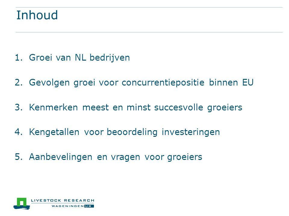 Inhoud 1.Groei van NL bedrijven 2.Gevolgen groei voor concurrentiepositie binnen EU 3.Kenmerken meest en minst succesvolle groeiers 4.Kengetallen voor beoordeling investeringen 5.Aanbevelingen en vragen voor groeiers