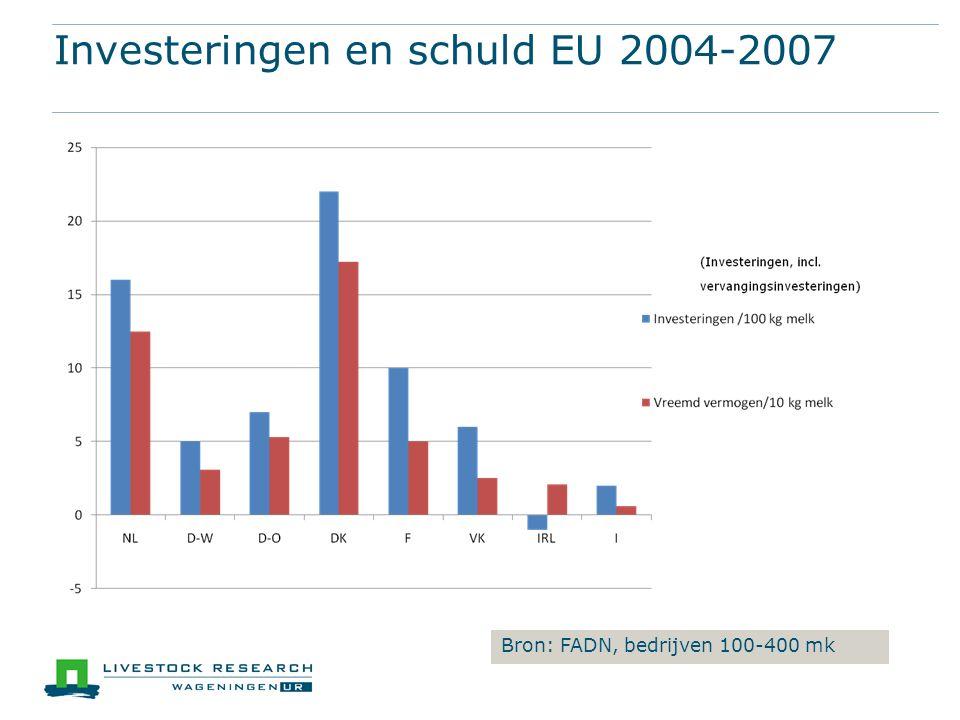 Investeringen en schuld EU 2004-2007 Bron: FADN, bedrijven 100-400 mk