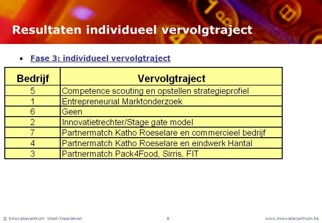 www.innovatiecentrum.be© Innovatiecentrum West-Vlaanderen8 Resultaten individueel vervolgtraject Fase 3: individueel vervolgtraject