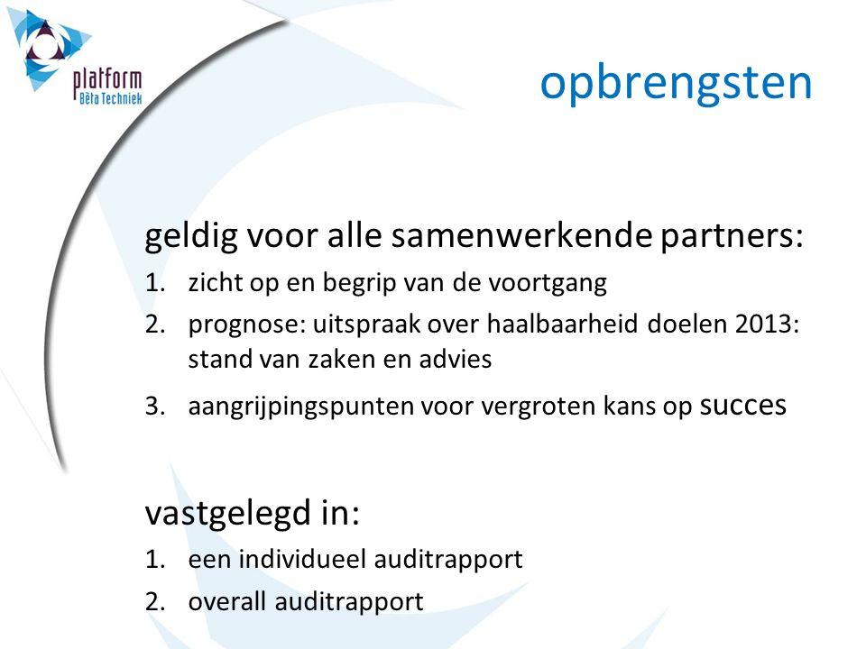 opbrengsten geldig voor alle samenwerkende partners: 1.zicht op en begrip van de voortgang 2.prognose: uitspraak over haalbaarheid doelen 2013: stand van zaken en advies 3.aangrijpingspunten voor vergroten kans op succes vastgelegd in: 1.een individueel auditrapport 2.overall auditrapport
