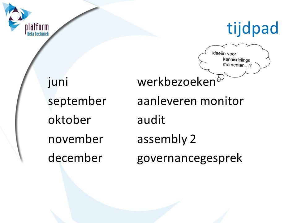 juniwerkbezoeken september aanleveren monitor oktoberaudit novemberassembly 2 december governancegesprek tijdpad ideeën voor kennisdelings momenten…?