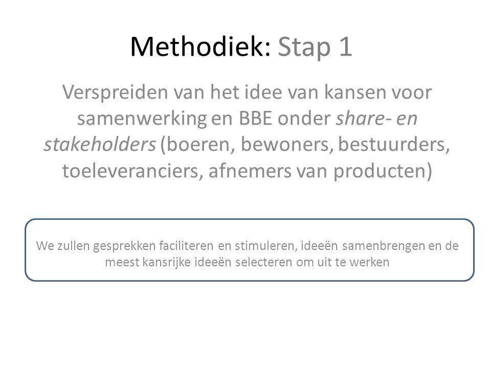 Methodiek: Stap 1 Verspreiden van het idee van kansen voor samenwerking en BBE onder share- en stakeholders (boeren, bewoners, bestuurders, toeleveranciers, afnemers van producten) We zullen gesprekken faciliteren en stimuleren, ideeën samenbrengen en de meest kansrijke ideeën selecteren om uit te werken