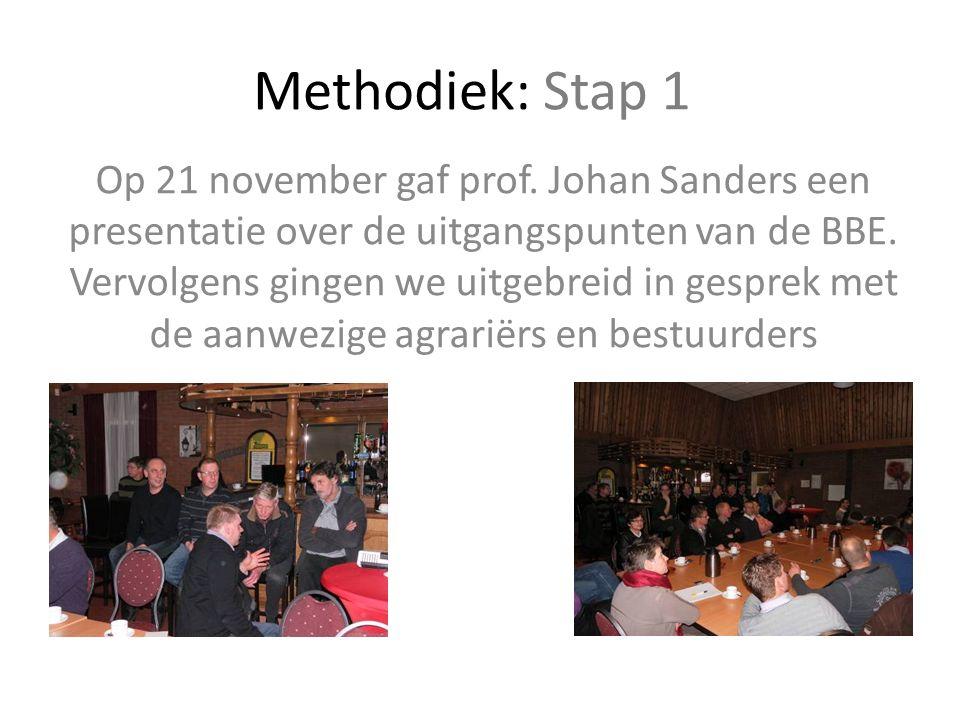 Methodiek: Stap 1 We hebben op 21 november geleerd dat men mogelijkheden ziet tot economische versterking door samenwerking.