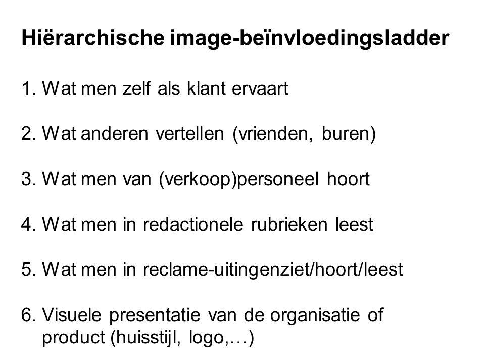 Hiërarchische image-beïnvloedingsladder 1. Wat men zelf als klant ervaart 2. Wat anderen vertellen (vrienden, buren) 3. Wat men van (verkoop)personeel