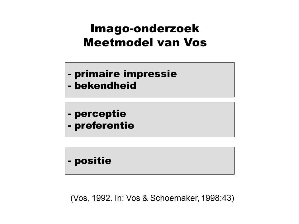 Imago-onderzoek Meetmodel van Vos - primaire impressie - bekendheid - perceptie - preferentie - positie (Vos, 1992. In: Vos & Schoemaker, 1998:43)