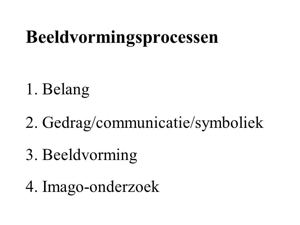 Beeldvormingsprocessen 1. Belang 2. Gedrag/communicatie/symboliek 3. Beeldvorming 4. Imago-onderzoek