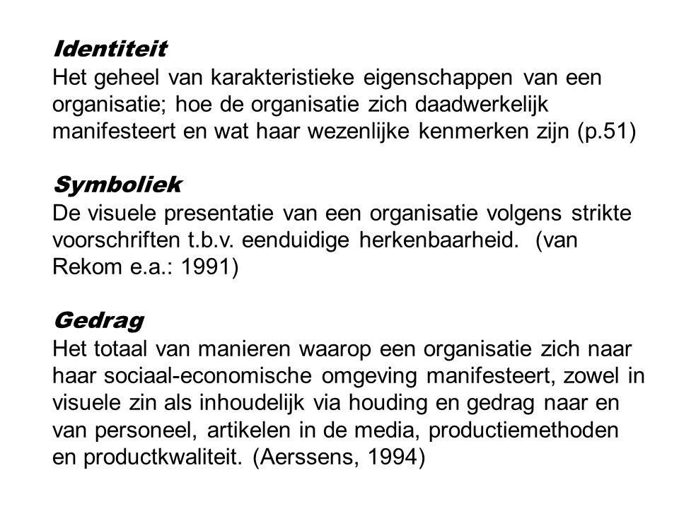Identiteit Het geheel van karakteristieke eigenschappen van een organisatie; hoe de organisatie zich daadwerkelijk manifesteert en wat haar wezenlijke kenmerken zijn (p.51) Symboliek De visuele presentatie van een organisatie volgens strikte voorschriften t.b.v.