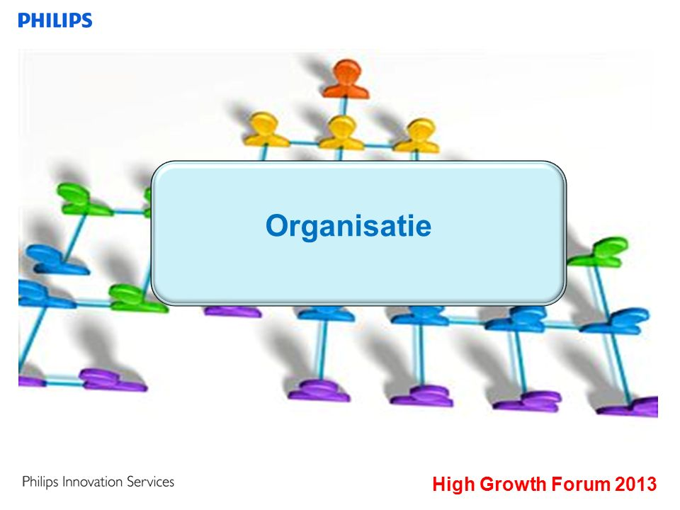 Organisatie High Growth Forum 2013