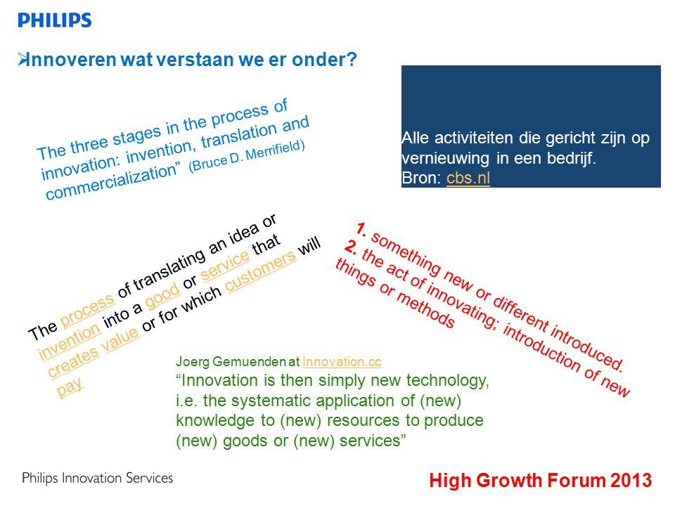 High Growth Forum 2013 Copy, Paste, Innovate Afkijken mag Bedankt