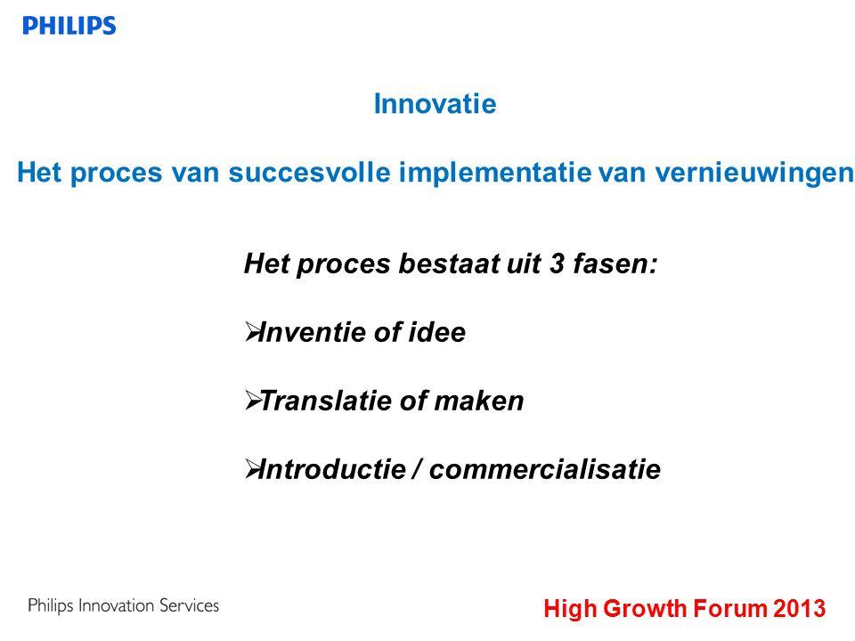 High Growth Forum 2013 Innovatie Het proces van succesvolle implementatie van vernieuwingen Het proces bestaat uit 3 fasen:  Inventie of idee  Translatie of maken  Introductie / commercialisatie