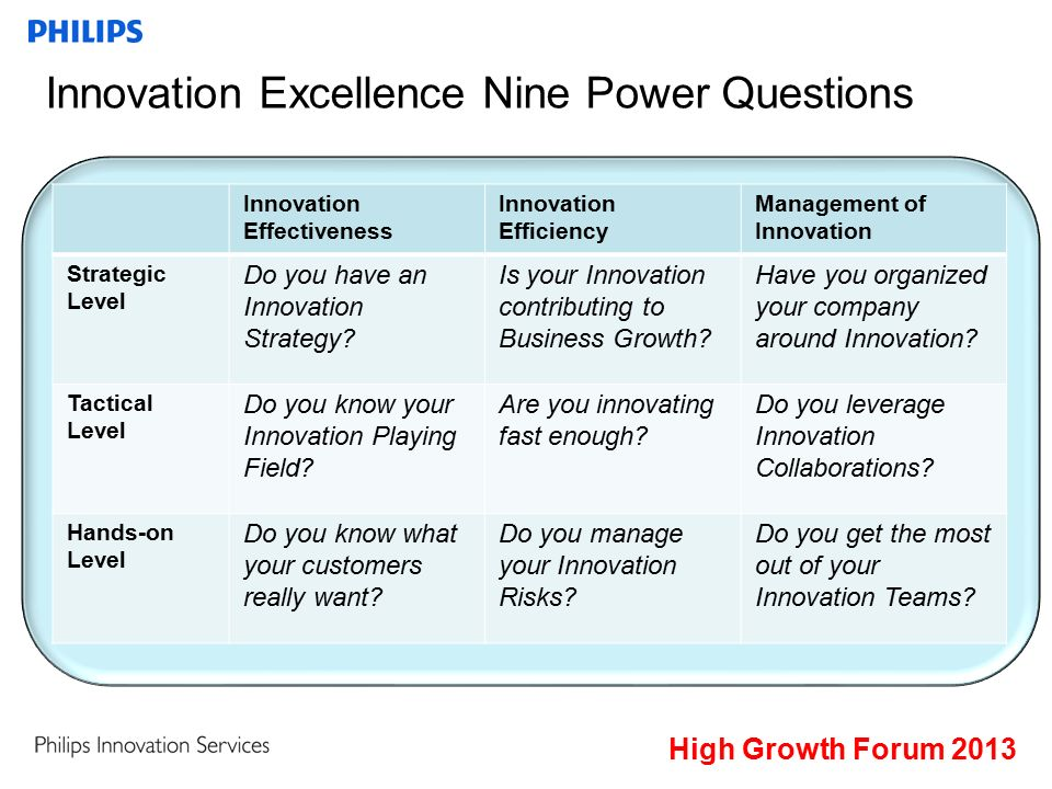 High Growth Forum 2013 Innovation Excellence Nine Power Questions Innovation Effectiveness Innovation Efficiency Management of Innovation Strategic Level Do you have an Innovation Strategy.