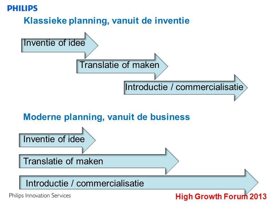 Klassieke planning, vanuit de inventie Inventie of idee Translatie of maken Introductie / commercialisatie Moderne planning, vanuit de business Inventie of idee Translatie of maken Introductie / commercialisatie High Growth Forum 2013