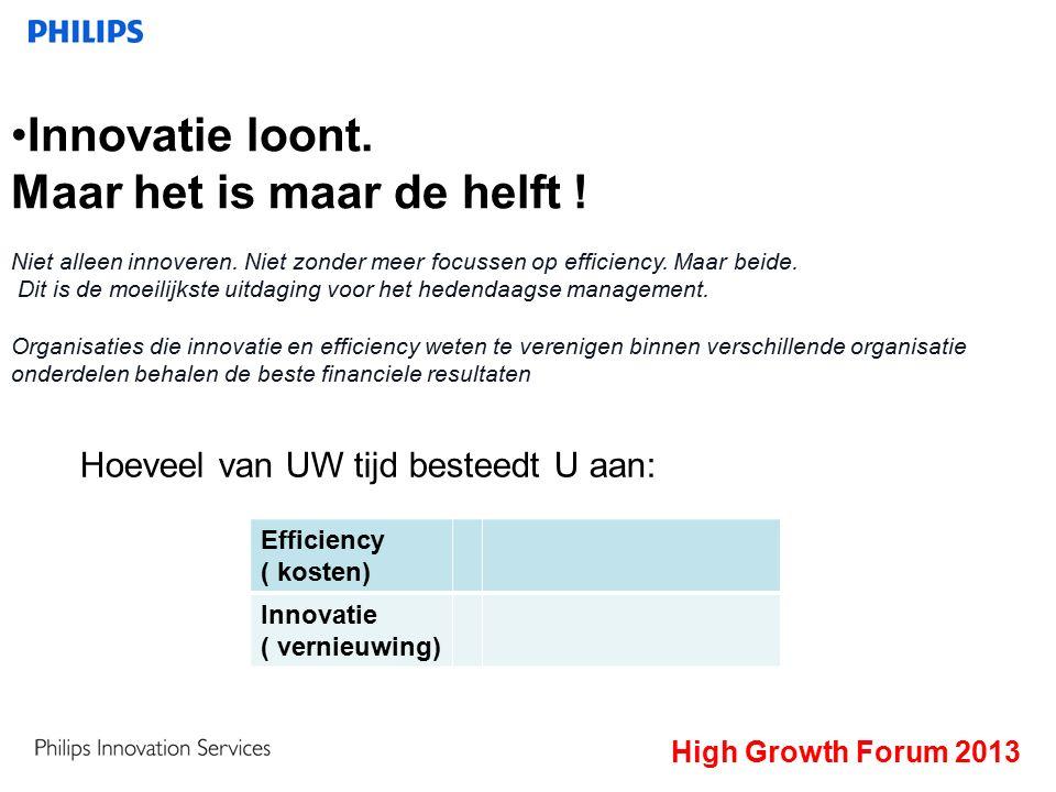 Innovatie loont. Maar het is maar de helft . Niet alleen innoveren.