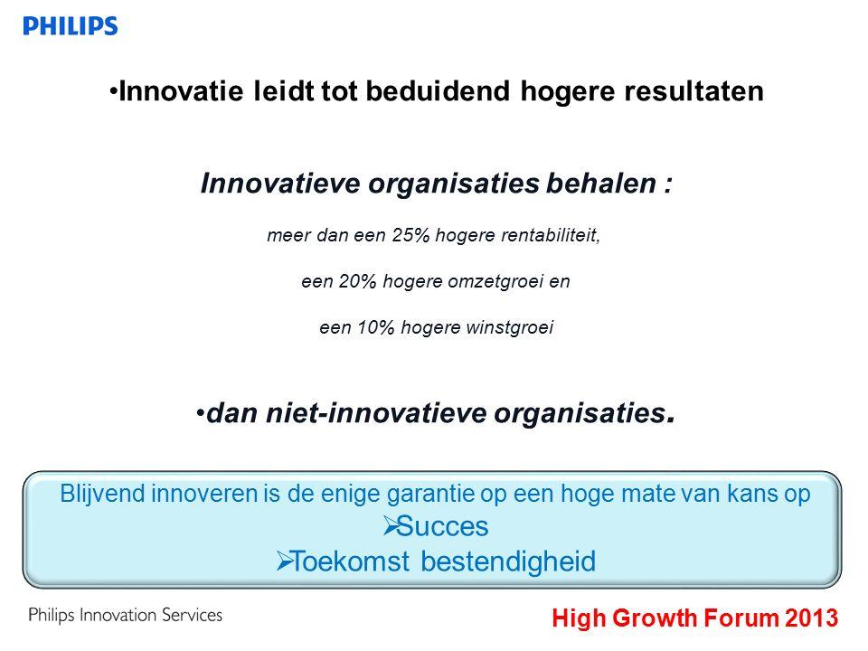 Innovatie leidt tot beduidend hogere resultaten Innovatieve organisaties behalen : meer dan een 25% hogere rentabiliteit, een 20% hogere omzetgroei en een 10% hogere winstgroei dan niet-innovatieve organisaties.
