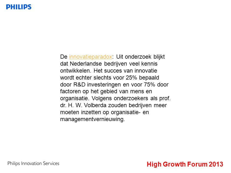 High Growth Forum 2013  Plan opstellen ( keuzes maken)  Randvoorwaarden creëren  Communiceren  Actief leiding nemen  Creatieve spanning opwekken