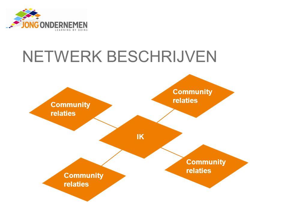 NETWERK BESCHRIJVEN Community relaties IK