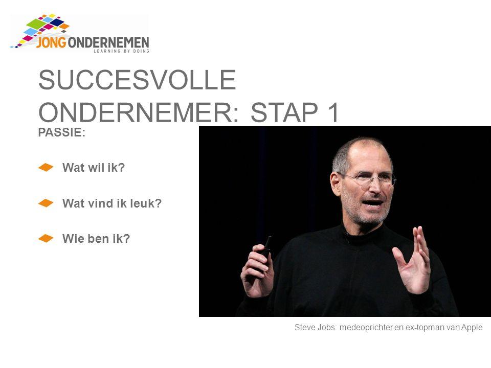 SUCCESVOLLE ONDERNEMER: STAP 1 PASSIE: Wat wil ik.