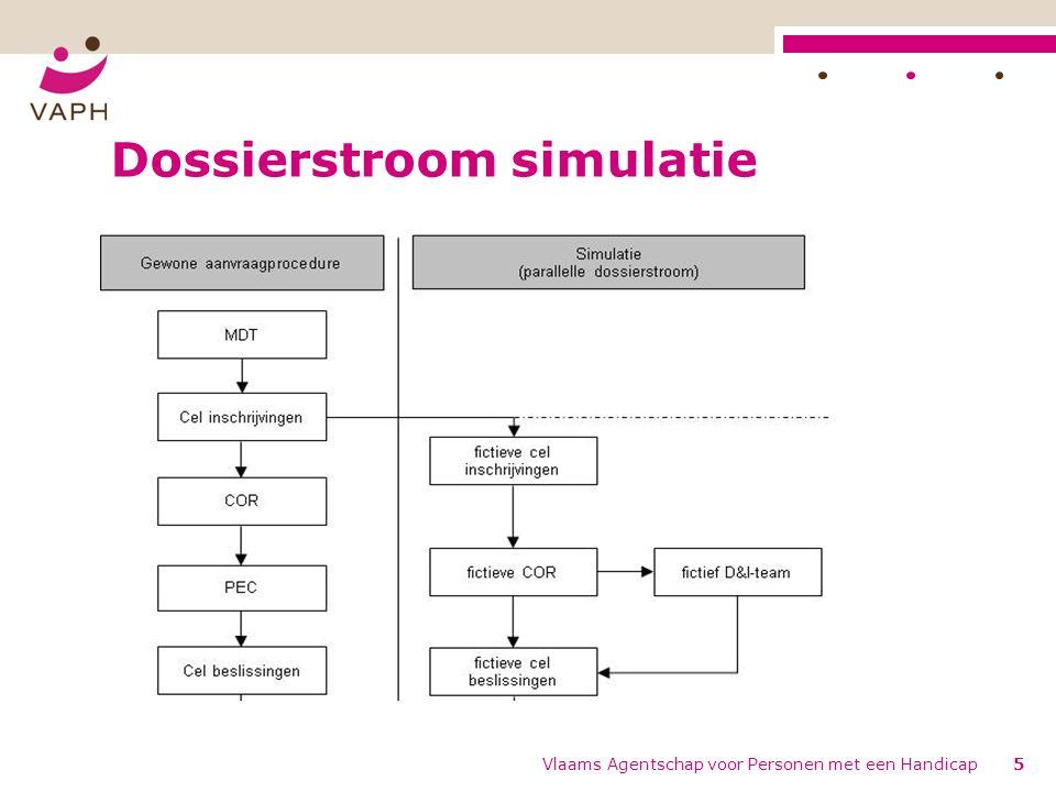 Vlaams Agentschap voor Personen met een Handicap5 Dossierstroom simulatie
