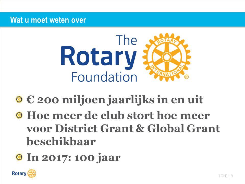 TITLE | 9 Wat u moet weten over € 200 miljoen jaarlijks in en uit Hoe meer de club stort hoe meer voor District Grant & Global Grant beschikbaar In 2017: 100 jaar